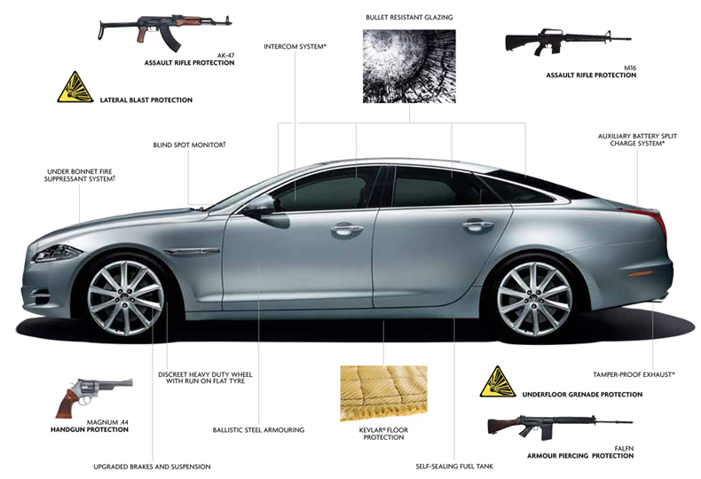 alantamdesign in addition Wallpaper b9 besides Wallpaper 0d additionally 16637534158 furthermore The Armored Jaguar Xj Sentinel The Most Secure Limousine. on car design sketches
