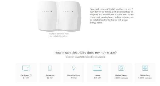 Tesla Powerwall Home Chart