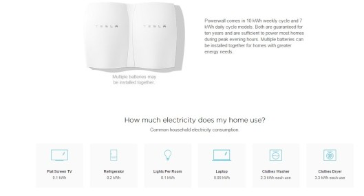 Tesla Powerwall Home Chart
