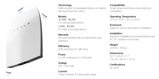 Powerwall Specifications